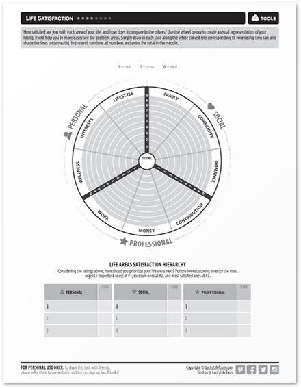 Life Satisfaction Printable